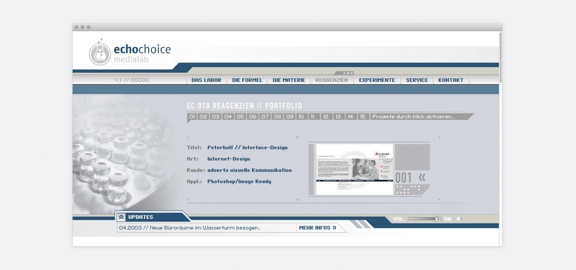 Portfolio echochoice medialab Website